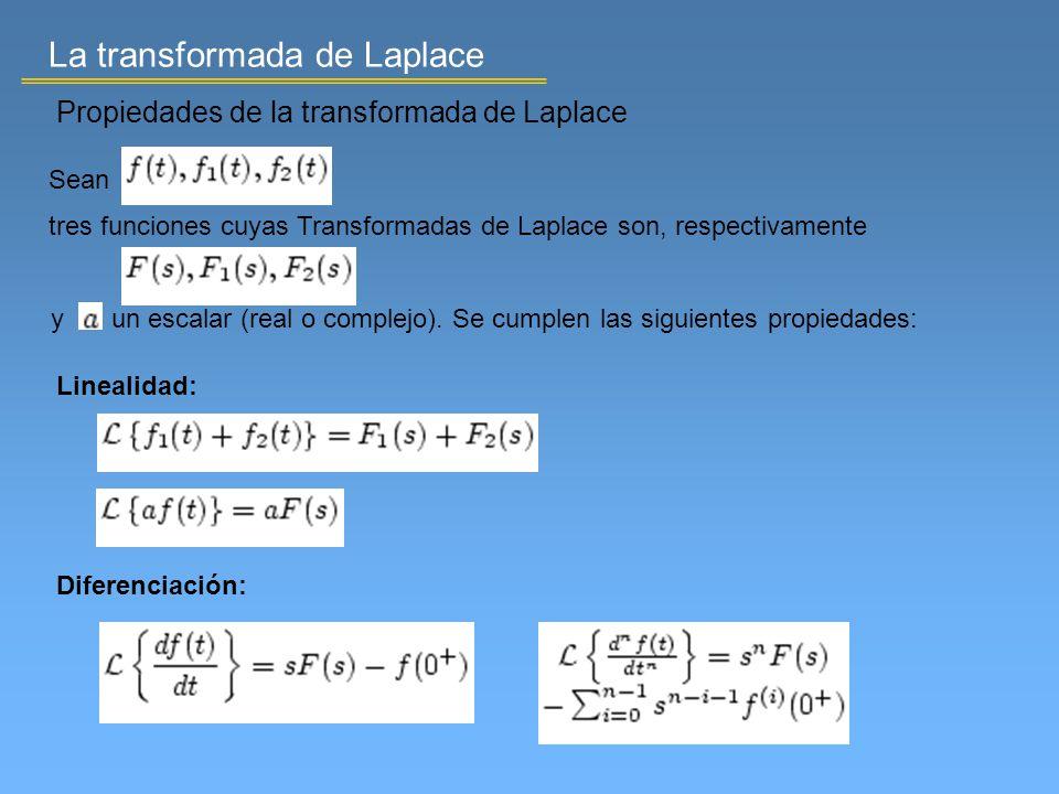 Sean tres funciones cuyas Transformadas de Laplace son, respectivamente y un escalar (real o complejo). Se cumplen las siguientes propiedades: La tran
