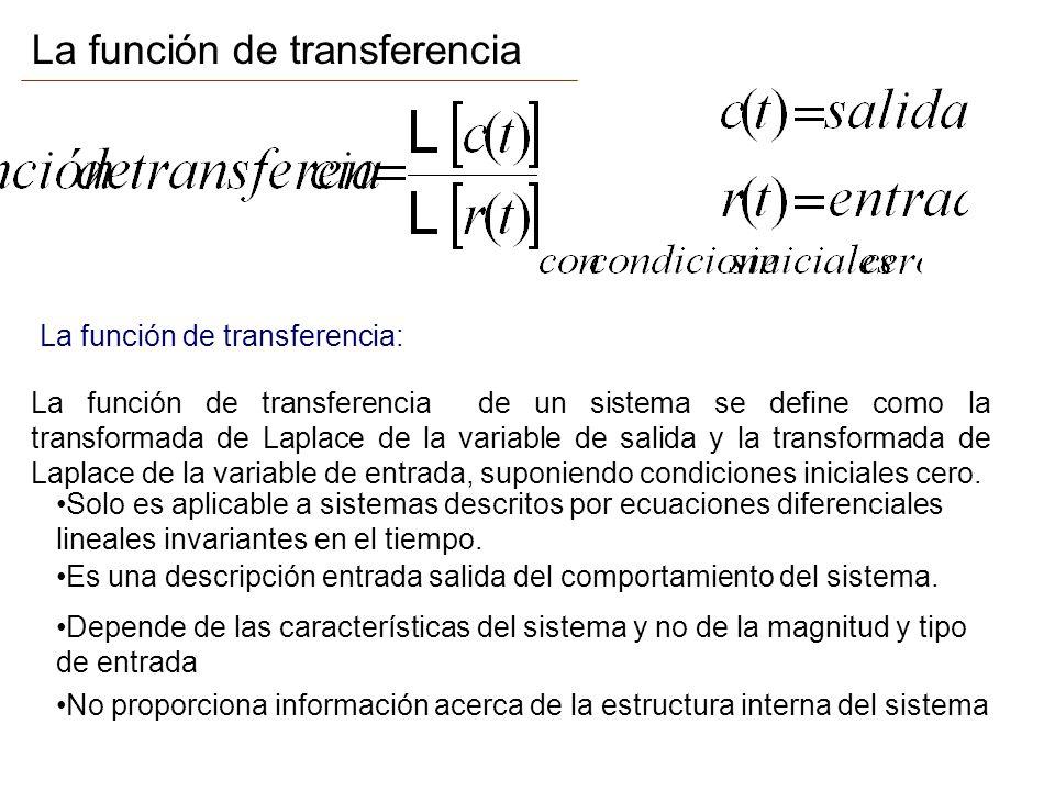 La función de transferencia de un sistema se define como la transformada de Laplace de la variable de salida y la transformada de Laplace de la variab