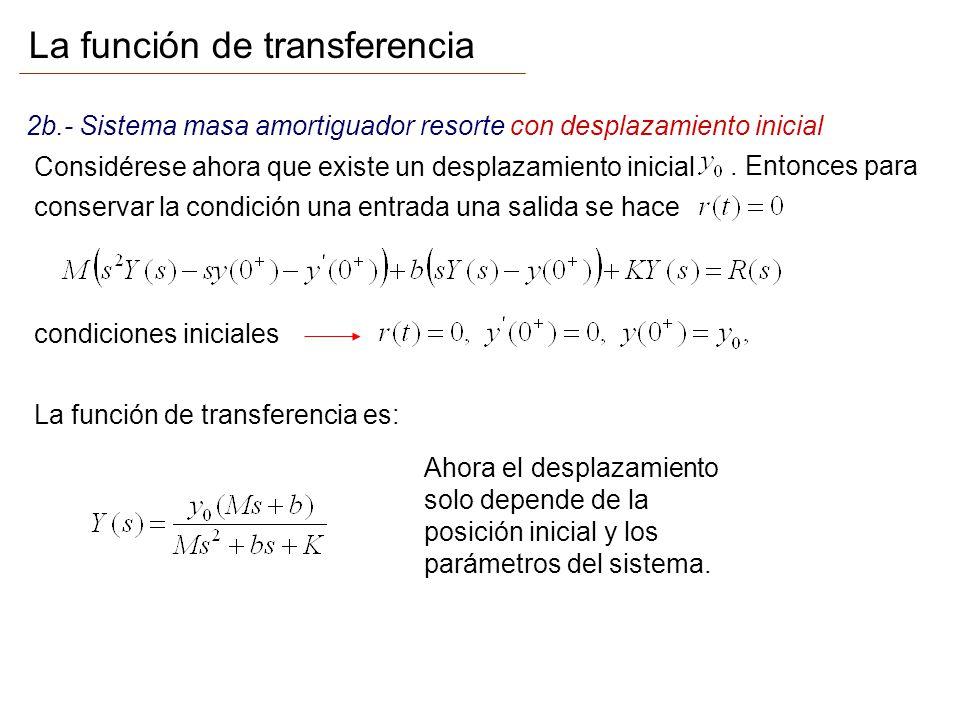 La función de transferencia Resumen de las leyes de elementos Tipo de elemento Elemento físico Ecuación representativa Símbolo InductanciaInductancia Inductancia eléctrica Resorte traslacional Resorte rotacional