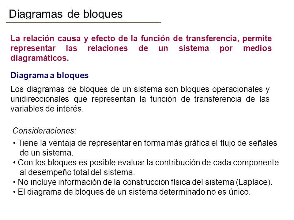 Diagramas de bloques La relación causa y efecto de la función de transferencia, permite representar las relaciones de un sistema por medios diagramáticos.