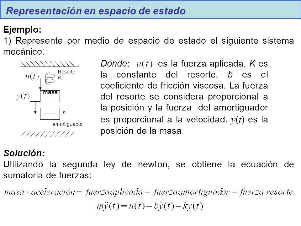 Representación en espacio de estado Ejemplo: 1) Represente por medio de espacio de estado el siguiente sistema mecánico. masa Resorte amortiguador K b