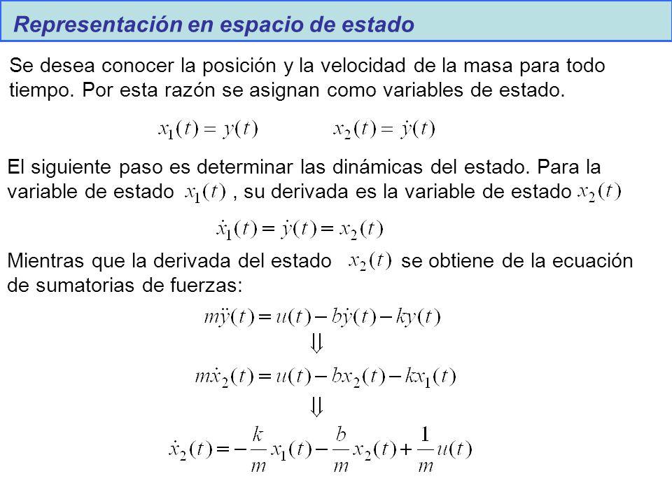 Representación en espacio de estado Se desea conocer la posición y la velocidad de la masa para todo tiempo. Por esta razón se asignan como variables