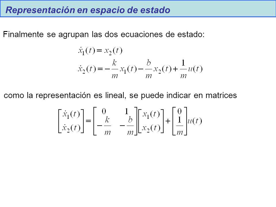 Representación en espacio de estado Finalmente se agrupan las dos ecuaciones de estado: como la representación es lineal, se puede indicar en matrices