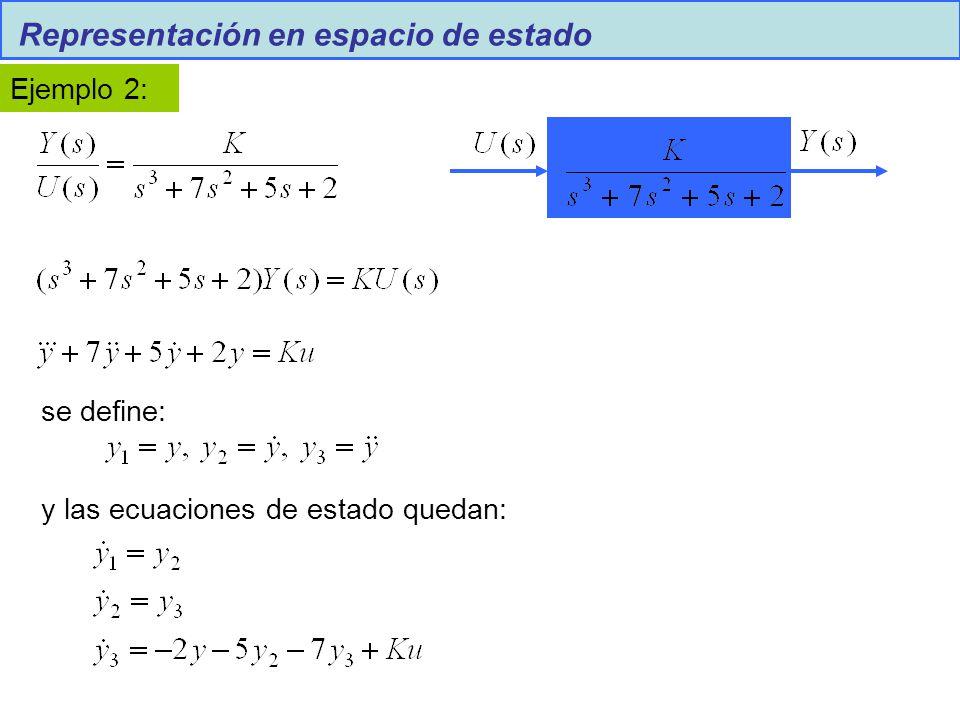 Representación en espacio de estado Ejemplo 2: se define: y las ecuaciones de estado quedan: