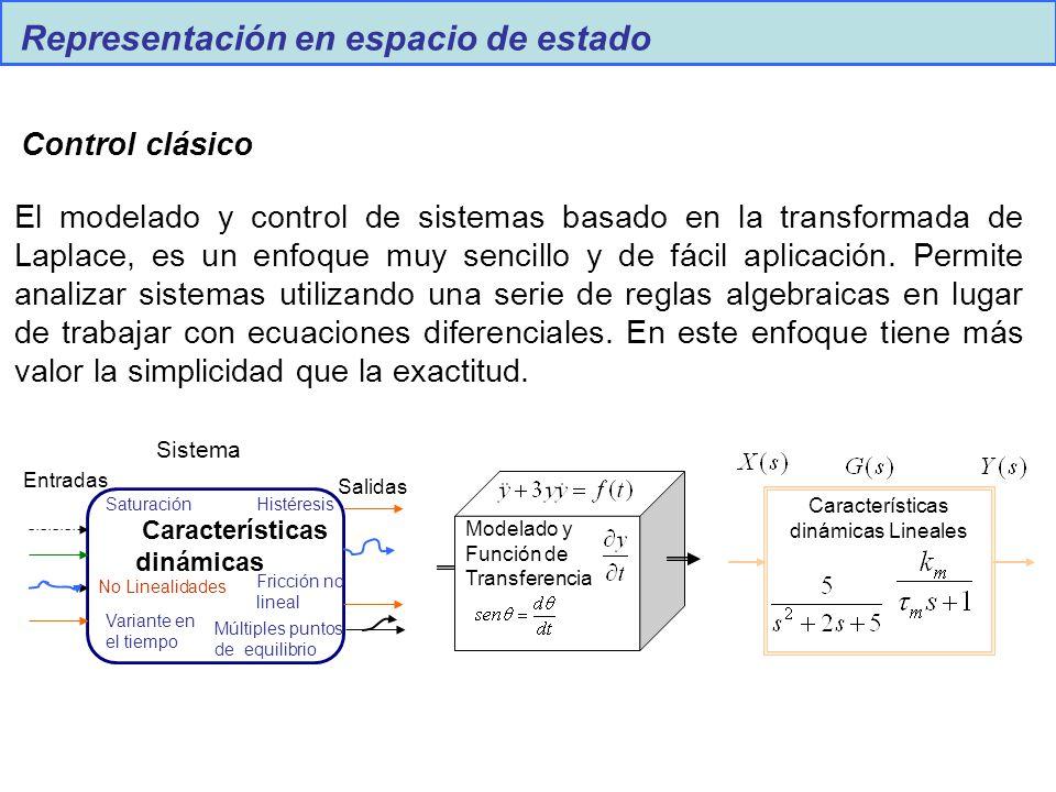 Representación en espacio de estado El modelado y control de sistemas basado en la transformada de Laplace, es un enfoque muy sencillo y de fácil apli