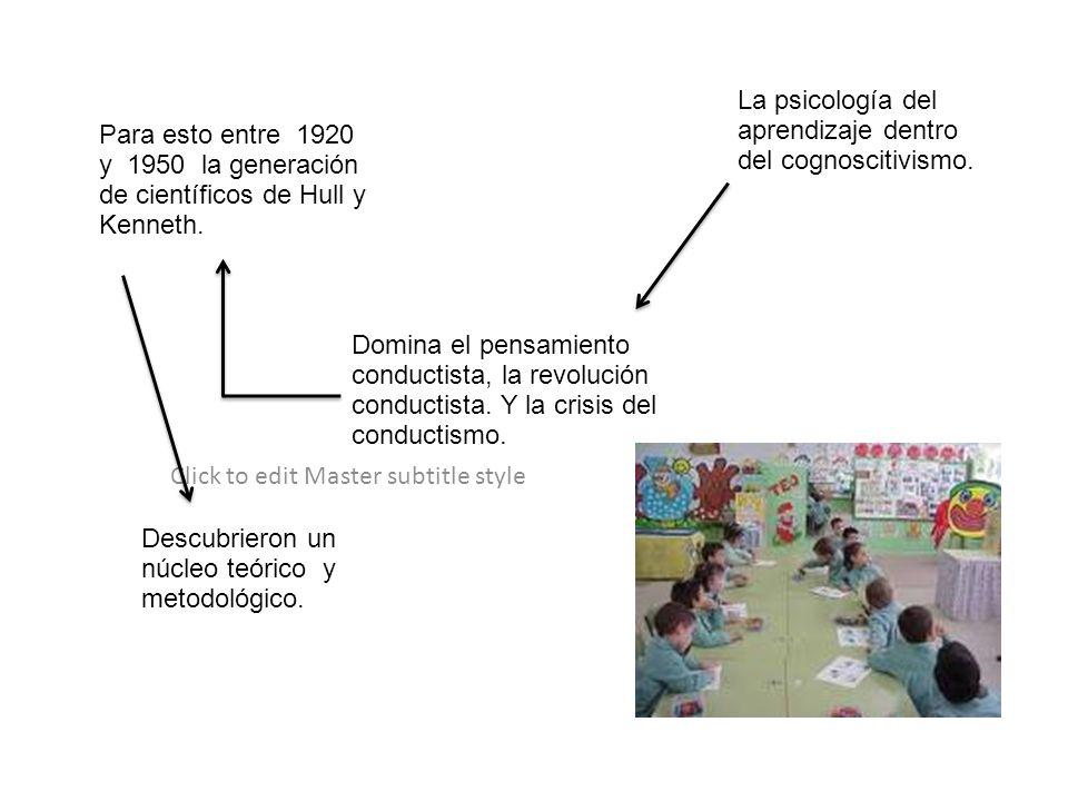 Click to edit Master subtitle style La psicología del aprendizaje dentro del cognoscitivismo. Domina el pensamiento conductista, la revolución conduct