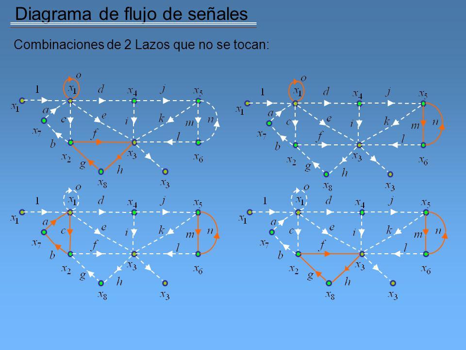 Diagrama de flujo de señales Combinaciones de 2 Lazos que no se tocan:
