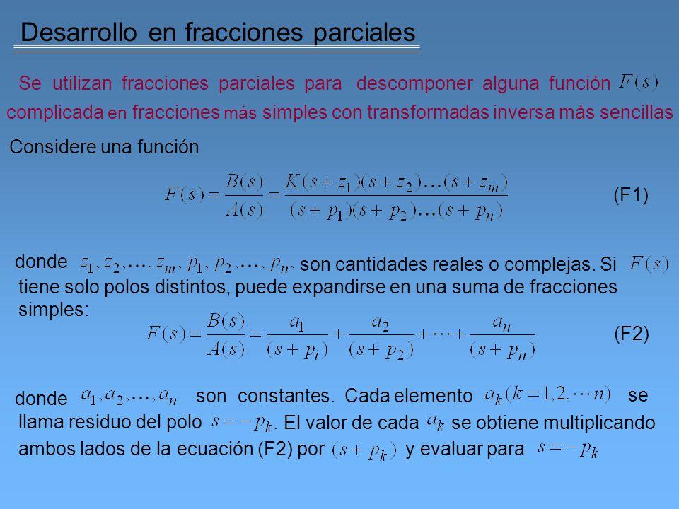 Desarrollo en fracciones parciales Una vez obtenido cada elemento la transformada inversa de cada fracción, se obtiene de y la función en el tiempo queda:
