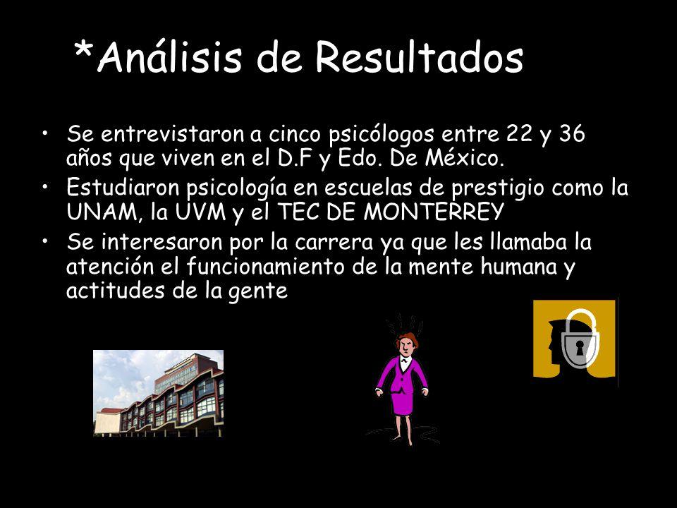 Se entrevistaron a cinco psicólogos entre 22 y 36 años que viven en el D.F y Edo. De México. Estudiaron psicología en escuelas de prestigio como la UN