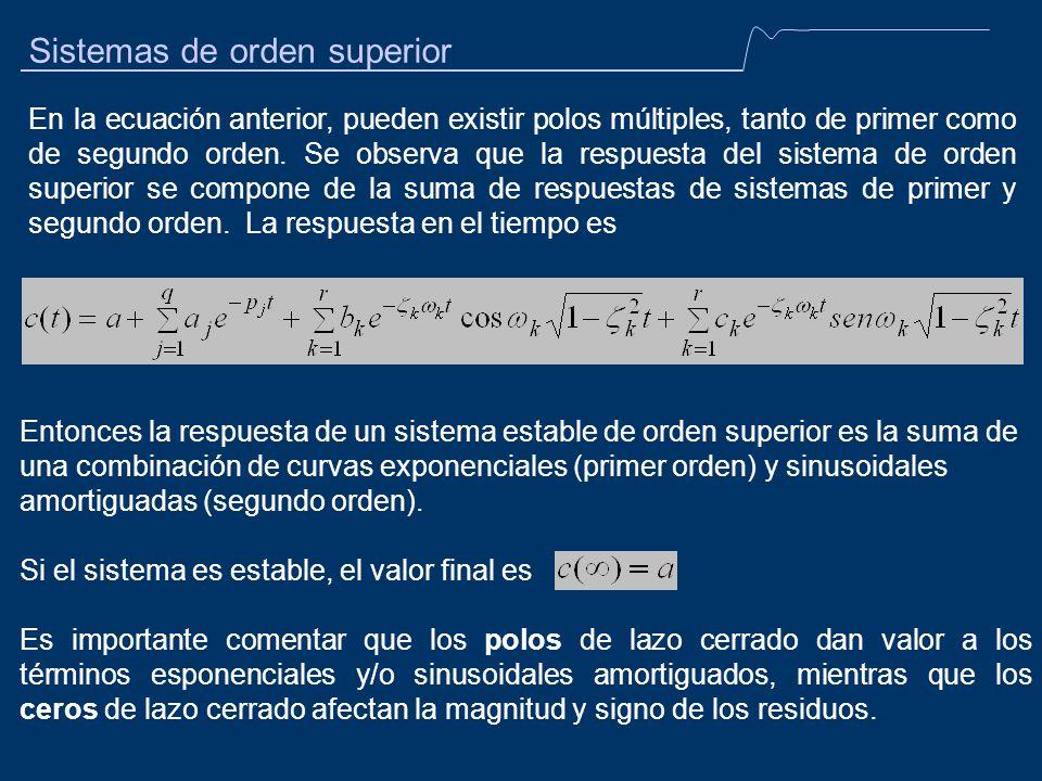 Sistemas de orden superior En la ecuación anterior, pueden existir polos múltiples, tanto de primer como de segundo orden. Se observa que la respuesta