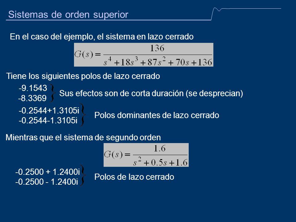 Sistemas de orden superior En el caso del ejemplo, el sistema en lazo cerrado Tiene los siguientes polos de lazo cerrado Polos dominantes de lazo cerr