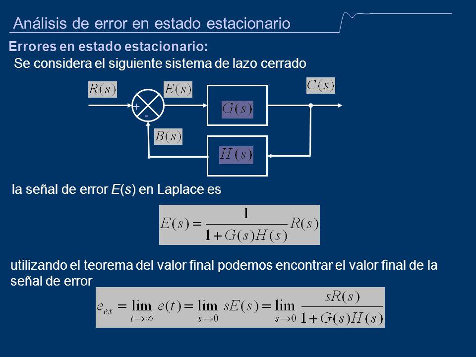 Análisis de error en estado estacionario + - Se considera el siguiente sistema de lazo cerrado Errores en estado estacionario: la señal de error E(s)