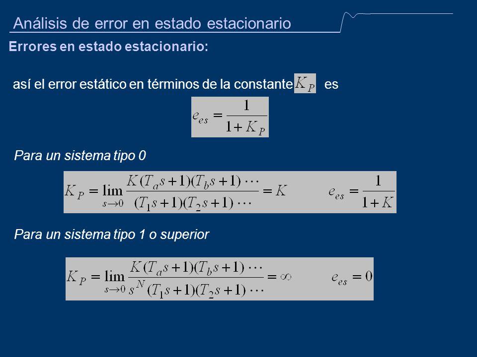 Análisis de error en estado estacionario Errores en estado estacionario: así el error estático en términos de la constante es Para un sistema tipo 0 P
