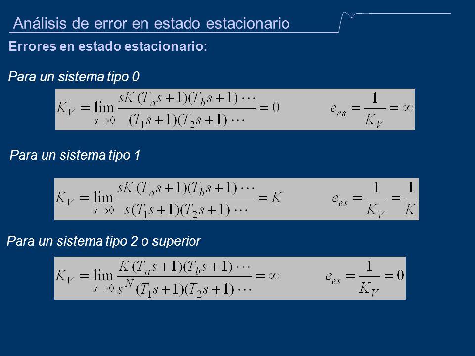 Análisis de error en estado estacionario Errores en estado estacionario: Para un sistema tipo 0 Para un sistema tipo 1 Para un sistema tipo 2 o superi