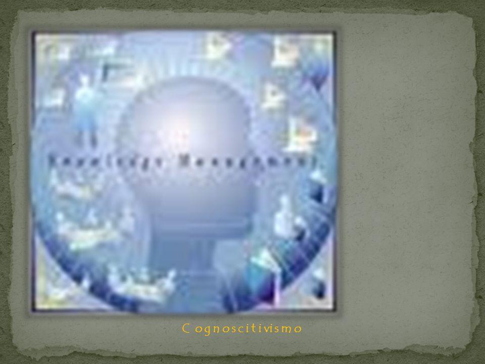 Origen…………………………..4 Fundmentos …………………6 Estructura……………………..7 Teorias cognitivas…………8