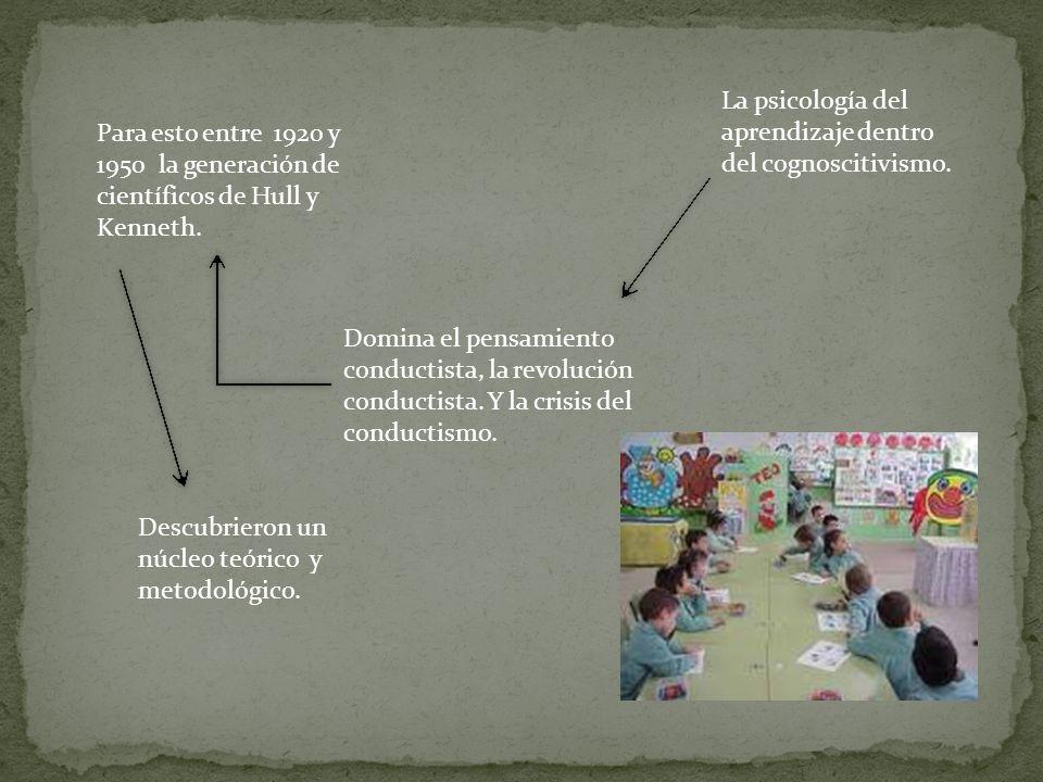 La psicología del aprendizaje dentro del cognoscitivismo.
