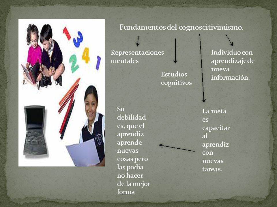 Estructura del procesamiento del conocimiento.3 etapas: Registro sensorial.