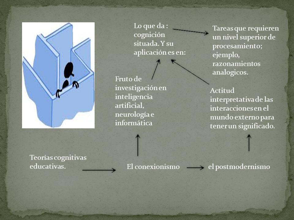 Teorías cognitivas educativas.