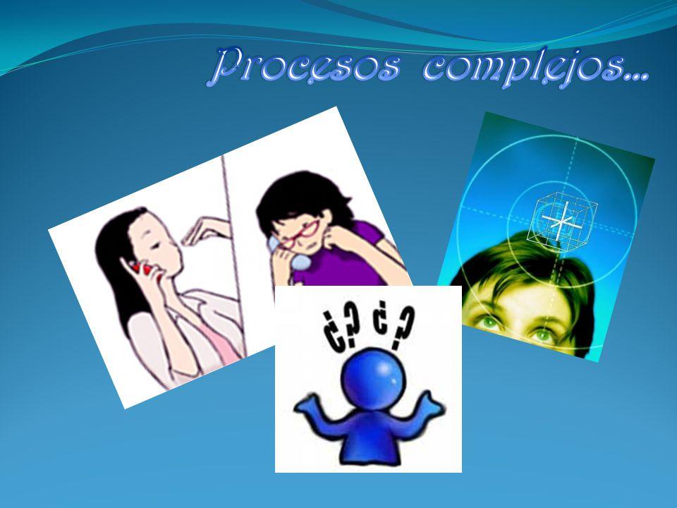 Los procesos complejos Estos son los procesamientos más complejos como: EL pensamiento El lenguaje Solución de problemas.