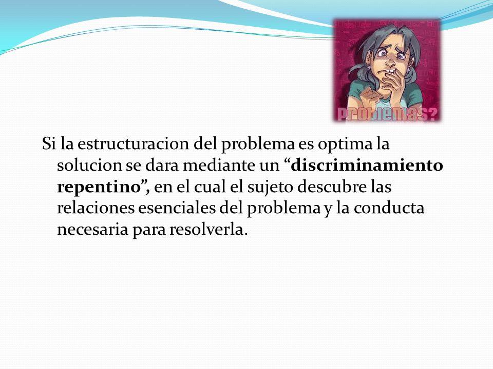 Si la estructuracion del problema es optima la solucion se dara mediante un discriminamiento repentino, en el cual el sujeto descubre las relaciones e