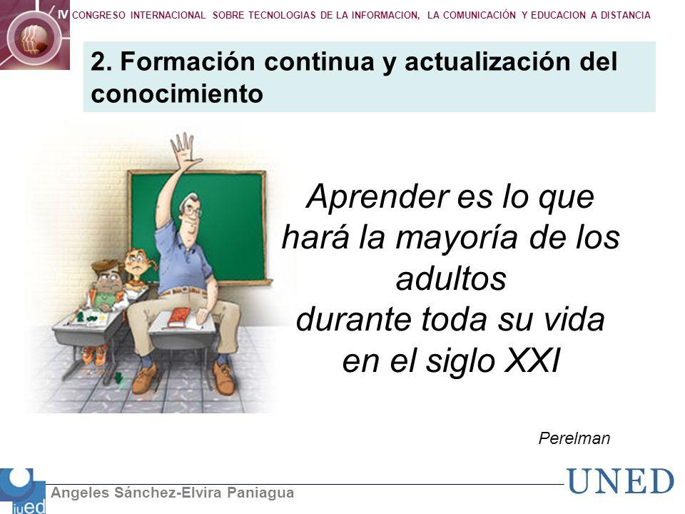 Angeles Sánchez-Elvira Paniagua IV CONGRESO INTERNACIONAL SOBRE TECNOLOGIAS DE LA INFORMACION, LA COMUNICACIÓN Y EDUCACION A DISTANCIA POSIBILIDADES DEL APRENDIZAJE EN-LÍNEA MATERIALES ACTIVIDADES RECURSOS DE INFORMACIÓN TUTORIZACIÓN E INTERACCIÓN COLABORACIÓN EVALUACIÓN Descarga de materiales de diverso formato que pueden irse renovando e introduciendo progresivamente Planificación y presentación secuencial de actividades Navegación en busca de información adicional Comunicación multidireccional sincrónica y asincrónica a través de la web.