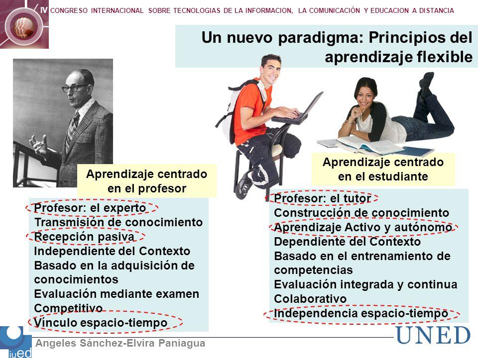 Angeles Sánchez-Elvira Paniagua IV CONGRESO INTERNACIONAL SOBRE TECNOLOGIAS DE LA INFORMACION, LA COMUNICACIÓN Y EDUCACION A DISTANCIA Aprendizaje cen