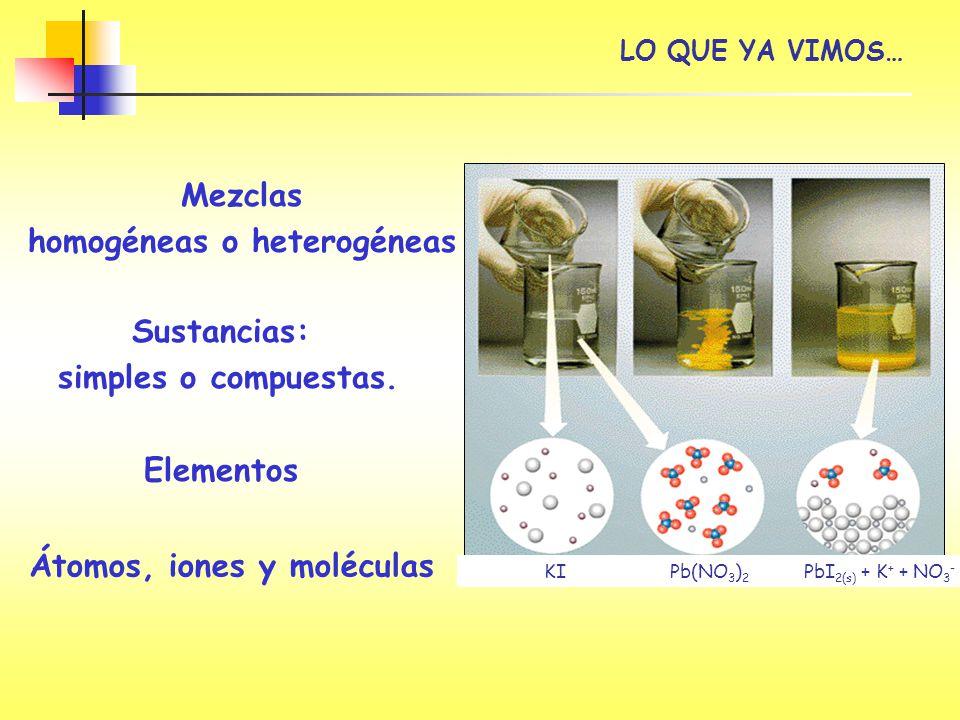 Mezclas homogéneas o heterogéneas KI Pb(NO 3 ) 2 PbI 2(s) + K + + NO 3 - Átomos, iones y moléculas Sustancias: simples o compuestas. Elementos LO QUE