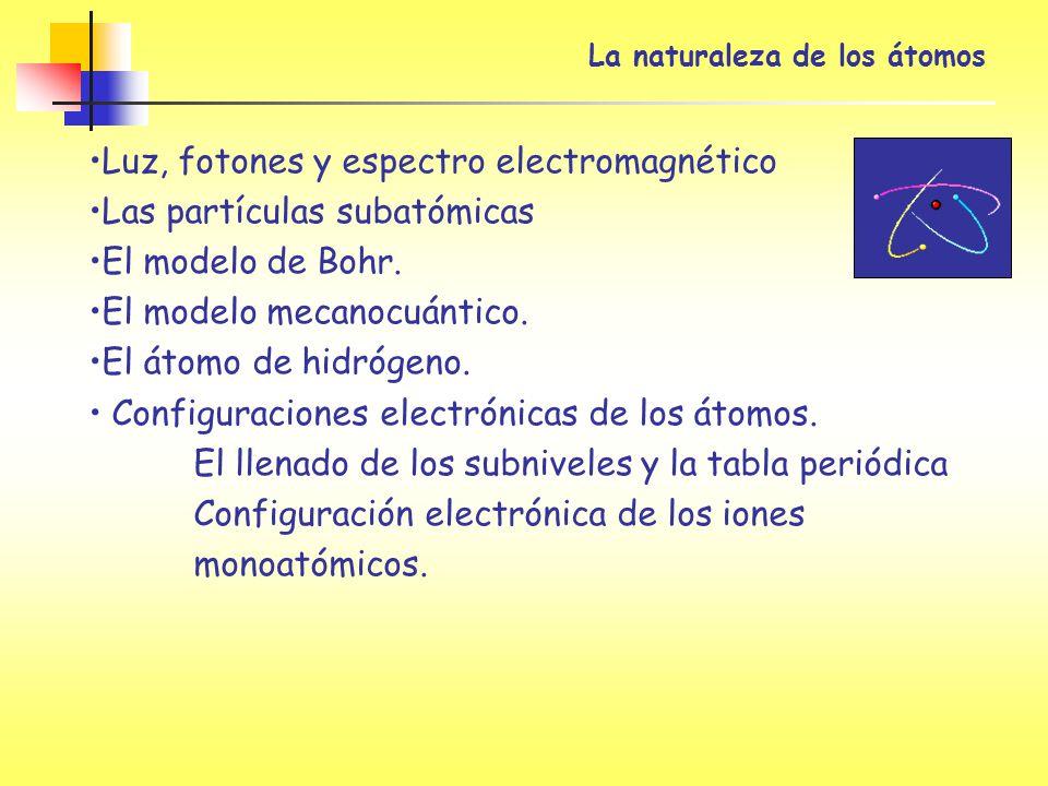 Luz, fotones y espectro electromagnético Las partículas subatómicas El modelo de Bohr. El modelo mecanocuántico. El átomo de hidrógeno. Configuracione