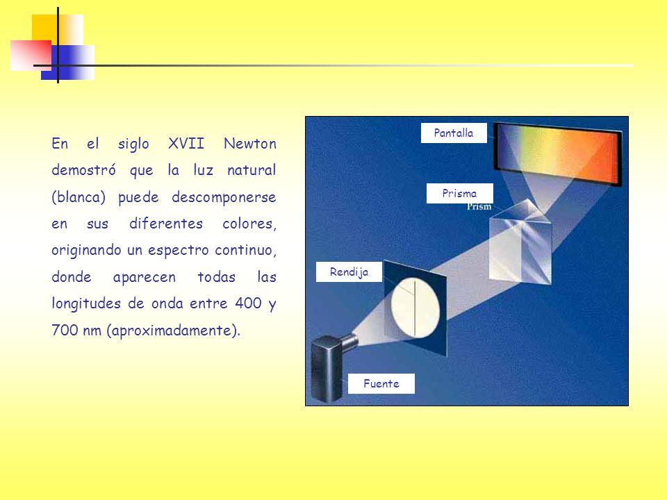 En el siglo XVII Newton demostró que la luz natural (blanca) puede descomponerse en sus diferentes colores, originando un espectro continuo, donde apa