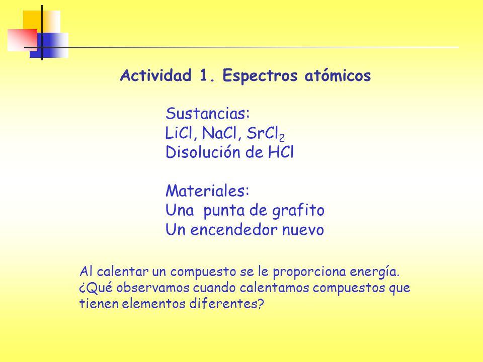 Actividad 1. Espectros atómicos Sustancias: LiCl, NaCl, SrCl 2 Disolución de HCl Materiales: Una punta de grafito Un encendedor nuevo Al calentar un c