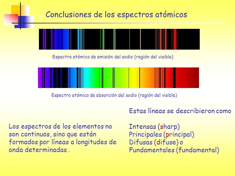 Conclusiones de los espectros atómicos Espectro atómico de emisión del sodio (región del visible) Los espectros de los elementos no son continuos, sin