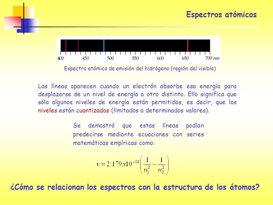 Espectros atómicos Espectro atómico de emisión del hidrógeno (región del visible) Las líneas aparecen cuando un electrón absorbe esa energía para desp
