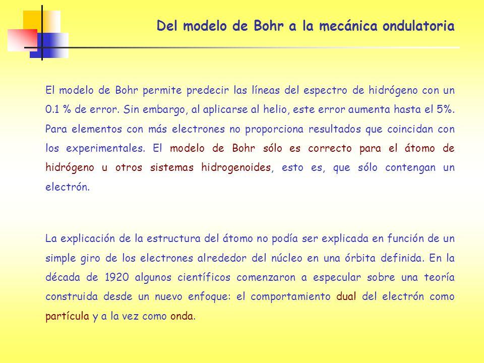 Del modelo de Bohr a la mecánica ondulatoria El modelo de Bohr permite predecir las líneas del espectro de hidrógeno con un 0.1 % de error. Sin embarg