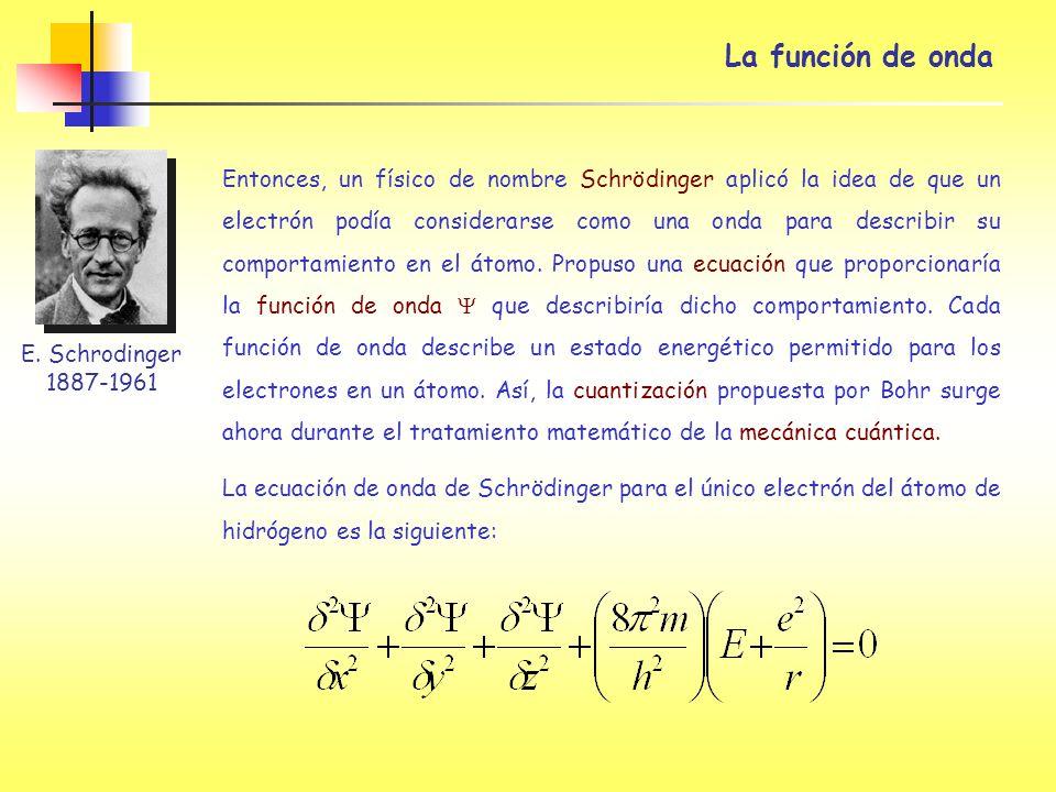 La función de onda E. Schrodinger 1887-1961 Entonces, un físico de nombre Schrödinger aplicó la idea de que un electrón podía considerarse como una on