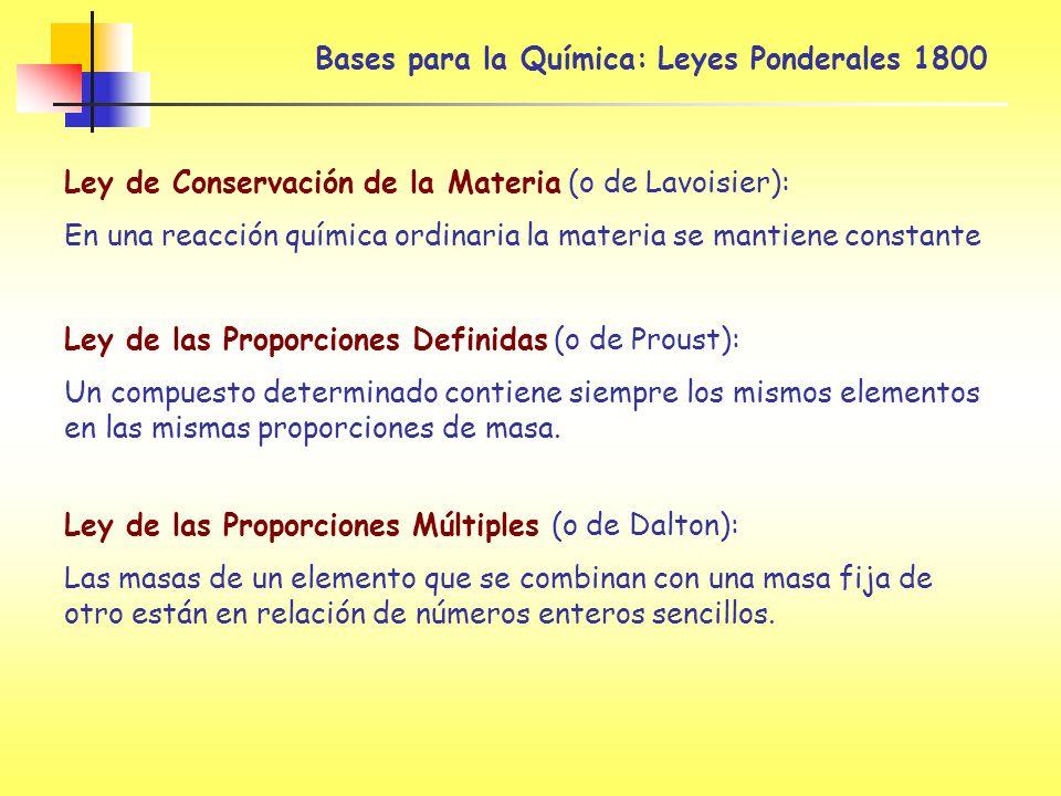 Bases para la Química: Leyes Ponderales 1800 Ley de Conservación de la Materia (o de Lavoisier): En una reacción química ordinaria la materia se manti