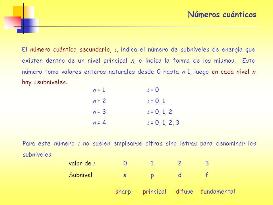Números cuánticos El número cuántico secundario, l, indica el número de subniveles de energía que existen dentro de un nivel principal n, e indica la