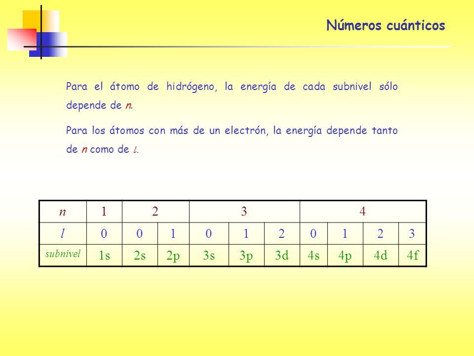 Números cuánticos Para el átomo de hidrógeno, la energía de cada subnivel sólo depende de n. Para los átomos con más de un electrón, la energía depend