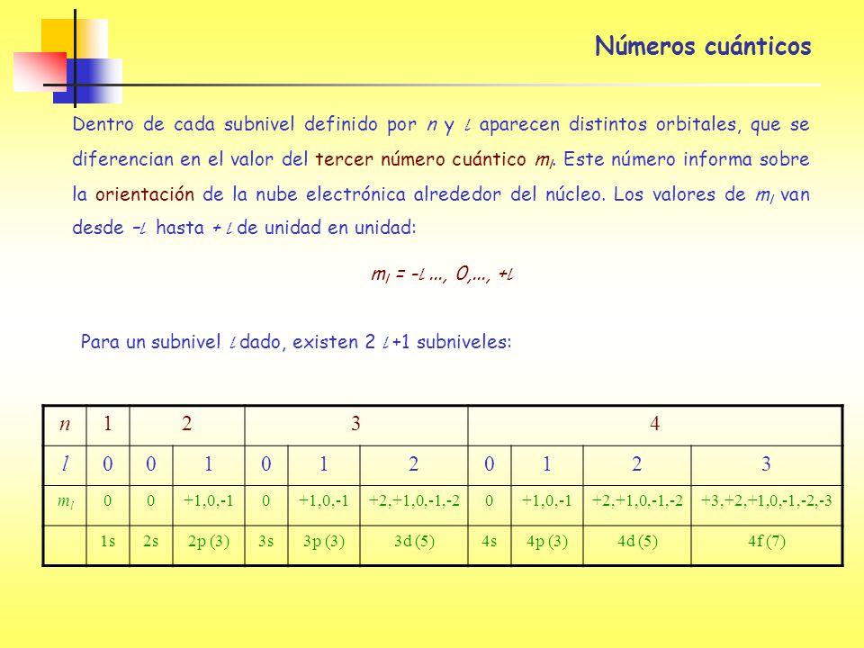 Números cuánticos Dentro de cada subnivel definido por n y l aparecen distintos orbitales, que se diferencian en el valor del tercer número cuántico m