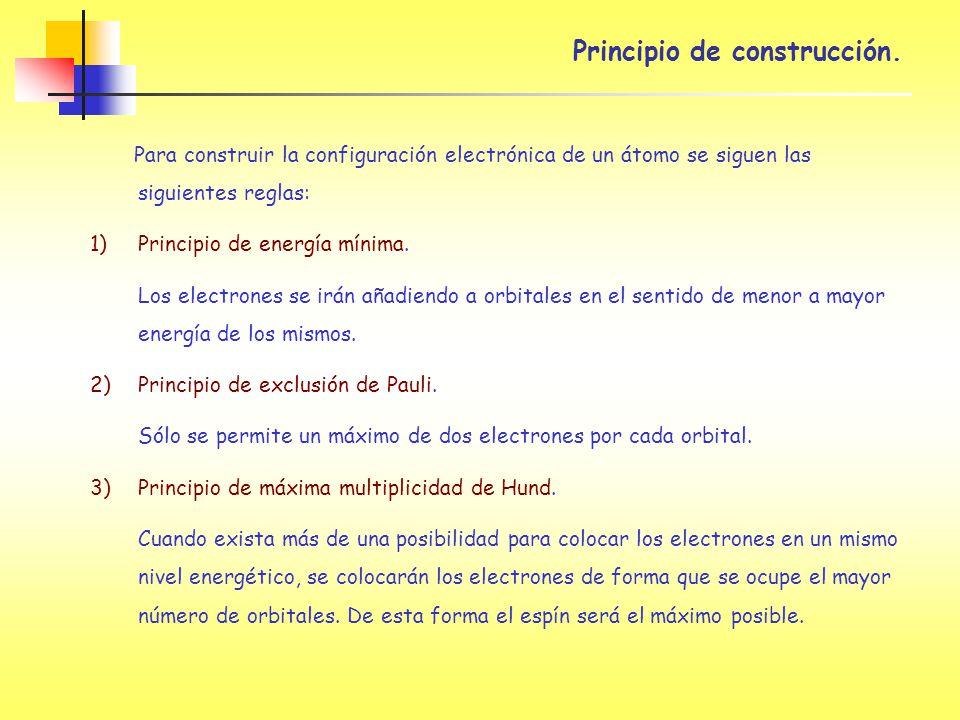 Principio de construcción. Para construir la configuración electrónica de un átomo se siguen las siguientes reglas: 1)Principio de energía mínima. Los