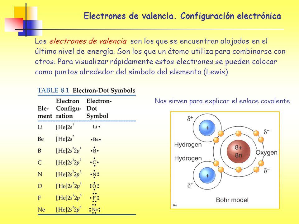 Los electrones de valencia son los que se encuentran alojados en el último nivel de energía. Son los que un átomo utiliza para combinarse con otros. P