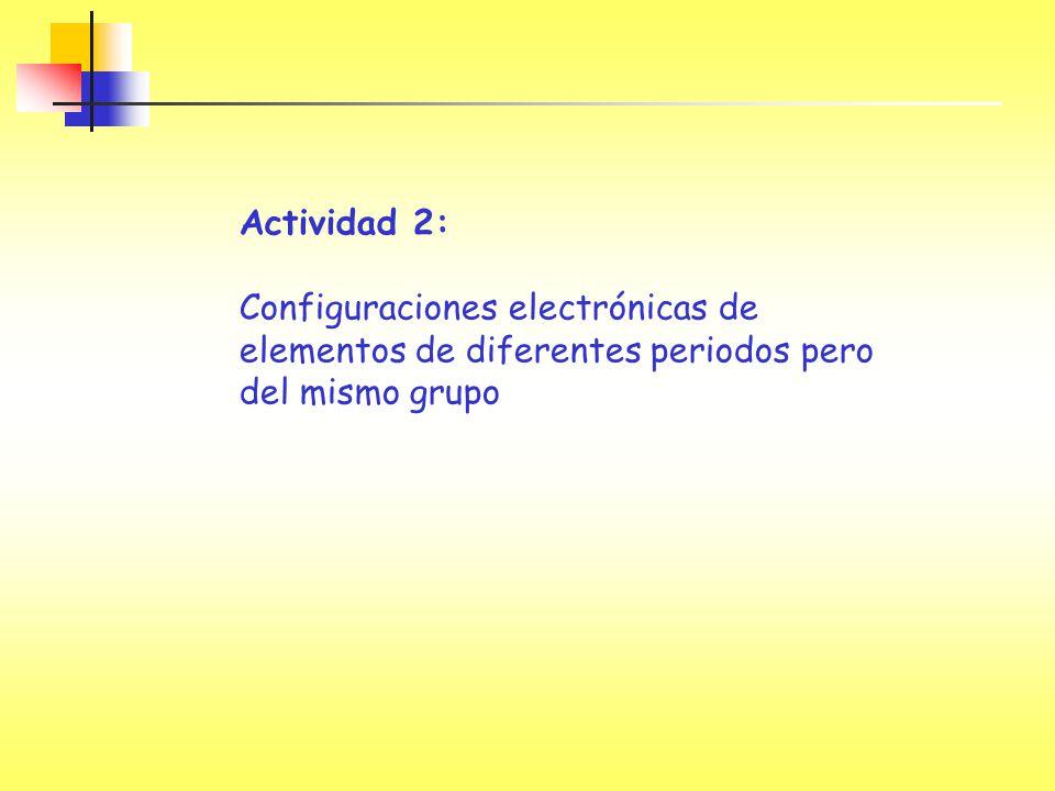 Actividad 2: Configuraciones electrónicas de elementos de diferentes periodos pero del mismo grupo