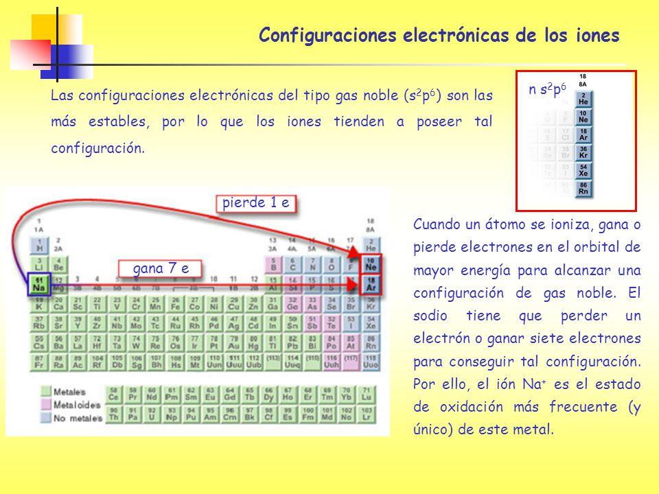 Configuraciones electrónicas de los iones Las configuraciones electrónicas del tipo gas noble (s 2 p 6 ) son las más estables, por lo que los iones ti