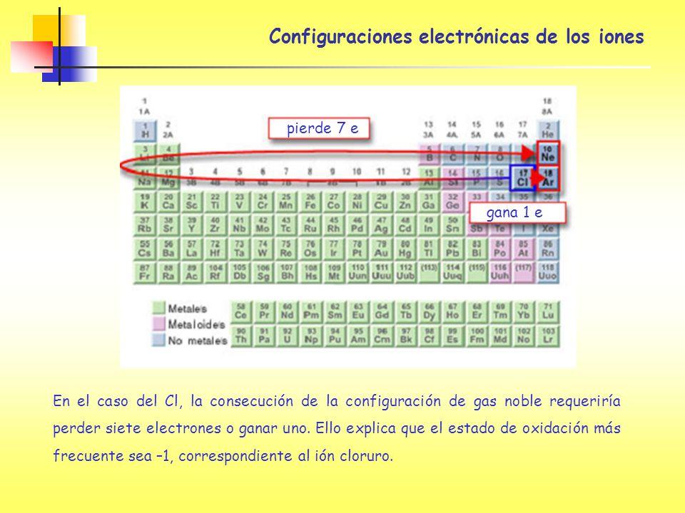 Configuraciones electrónicas de los iones gana 1 e pierde 7 e En el caso del Cl, la consecución de la configuración de gas noble requeriría perder sie