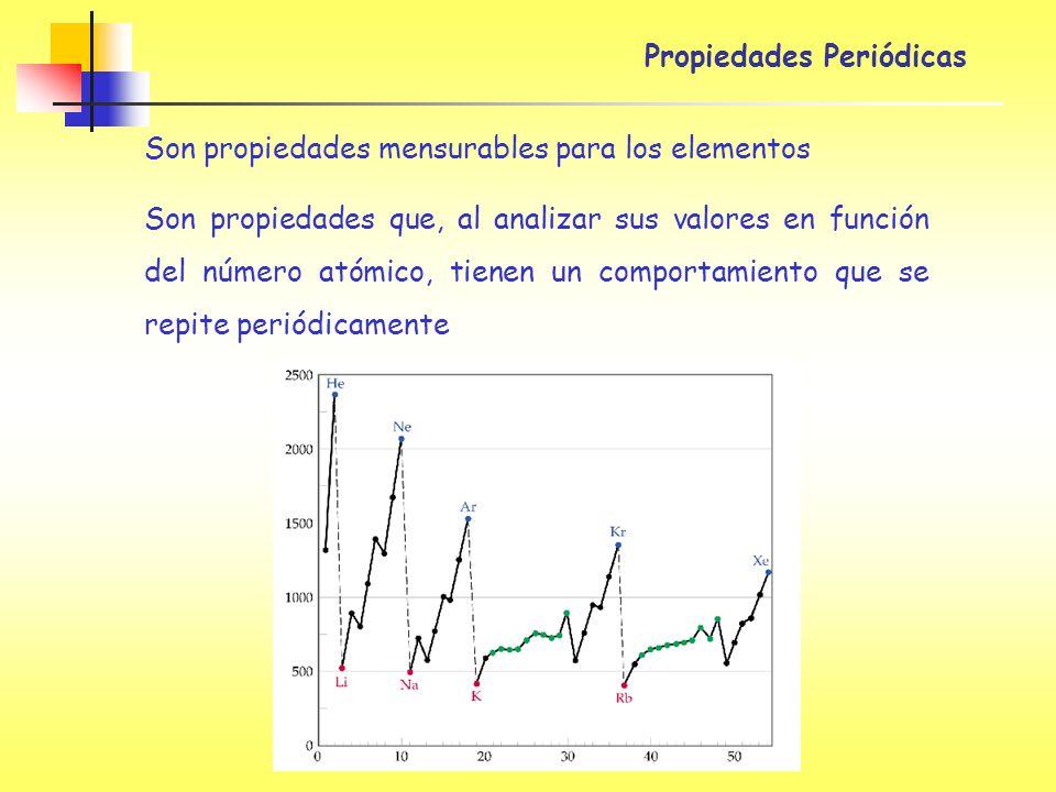 Propiedades Periódicas Son propiedades mensurables para los elementos Son propiedades que, al analizar sus valores en función del número atómico, tien