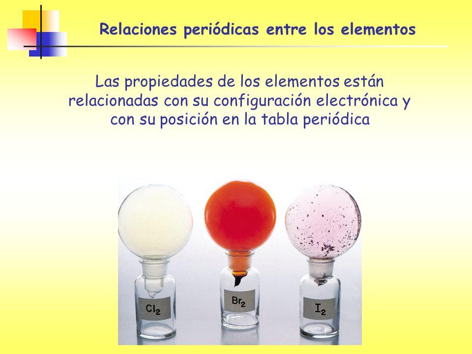 Relaciones periódicas entre los elementos Las propiedades de los elementos están relacionadas con su configuración electrónica y con su posición en la