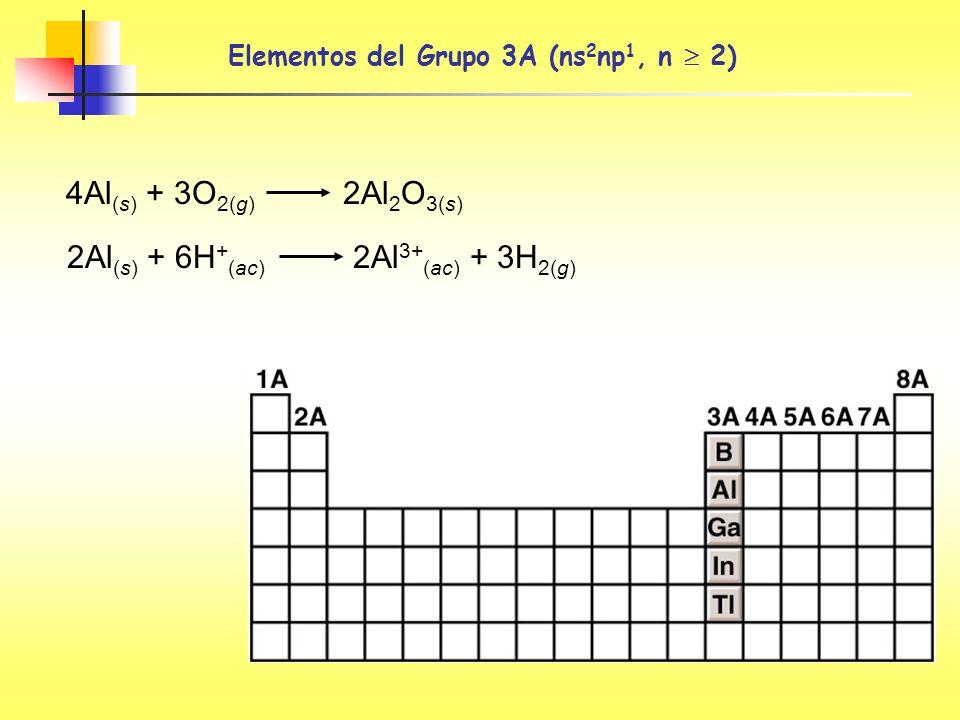 4Al (s) + 3O 2(g) 2Al 2 O 3(s) 2Al (s) + 6H + (ac) 2Al 3+ (ac) + 3H 2(g) Elementos del Grupo 3A (ns 2 np 1, n 2)