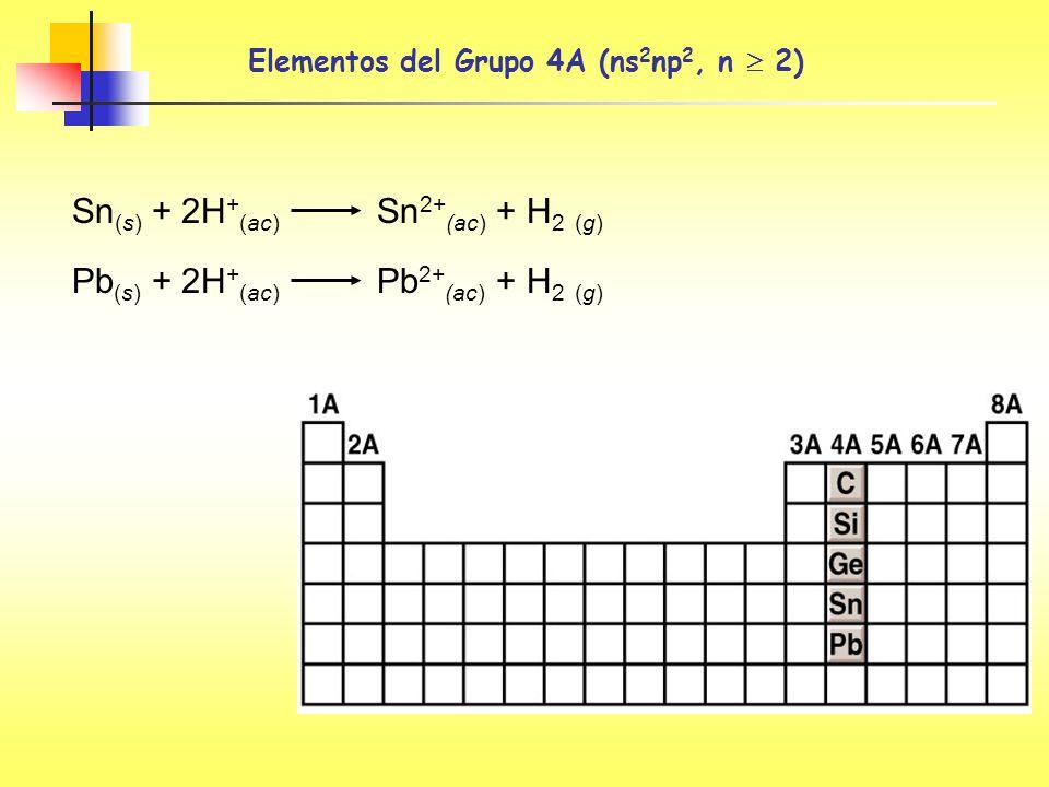 Sn (s) + 2H + (ac) Sn 2+ (ac) + H 2 (g) Pb (s) + 2H + (ac) Pb 2+ (ac) + H 2 (g) Elementos del Grupo 4A (ns 2 np 2, n 2)