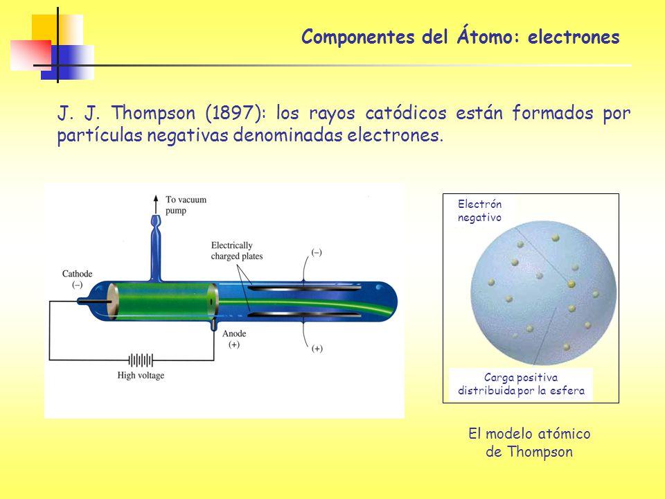 Componentes del Átomo: electrones J. J. Thompson (1897): los rayos catódicos están formados por partículas negativas denominadas electrones. Electrón