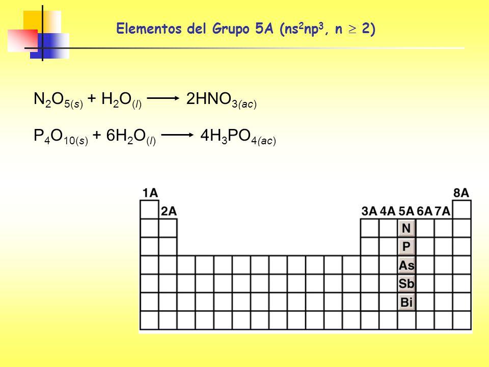 N 2 O 5(s) + H 2 O (l) 2HNO 3(ac) P 4 O 10(s) + 6H 2 O (l) 4H 3 PO 4(ac) Elementos del Grupo 5A (ns 2 np 3, n 2)