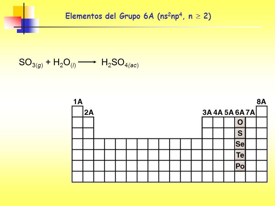 Elementos del Grupo 6A (ns 2 np 4, n 2) SO 3(g) + H 2 O (l) H 2 SO 4(ac)